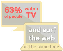 TV and Web usage